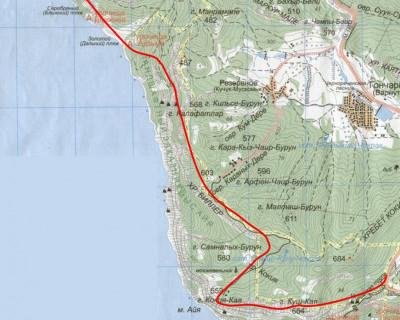 Логика формирования большой севастопольской тропы (скриншоты)