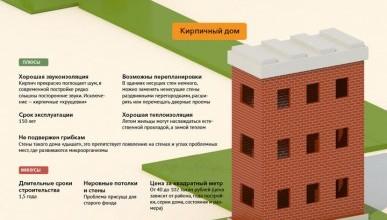 Какие дома лучше: кирпичные, панельные или монолитные?