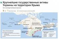 Крупнейшие государственные активы Украины на территории Крыма