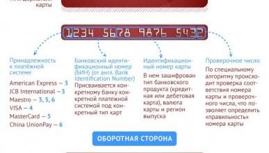 Что означают цифры на банковско карте?