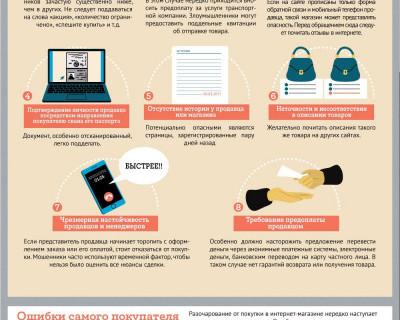 Как не стать жертвой, покупая товары в интернете