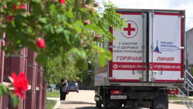 Мобильный медицинский центр Евгения Кабанова провел 12 тысяч бесплатных обследований севастопольцев