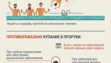 Как пережить крещенские купания