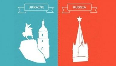 Украина и Россия по итогам 2018 года