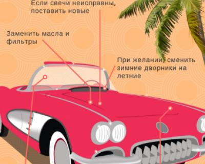 Как подготовить машину к лету