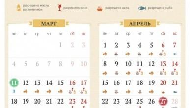 Календарь питания на Великий пост 2019 года