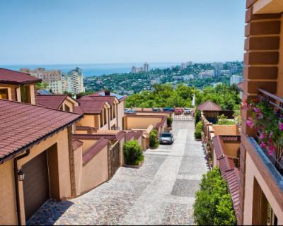 Как изменялись цены на крымскую недвижимость