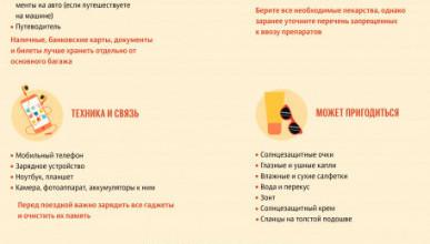 Что взять с собой на отдых в Крым