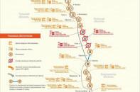 Схема платных участков М4 «Дон» 21 км - 1319 км