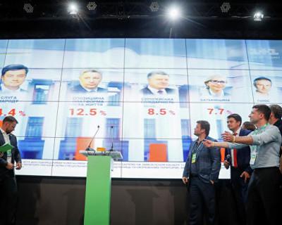 Как украинцы выбирали новую Раду