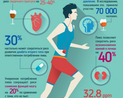 Совместимы ли пиво и здоровье?