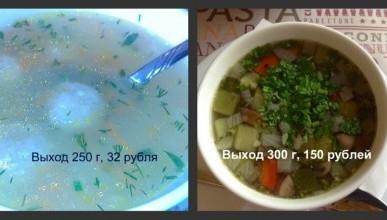 """Севастопольское обычное кафе против ресторана. Эксперимент  """"ИНФОРМЕРА"""" честная цена"""