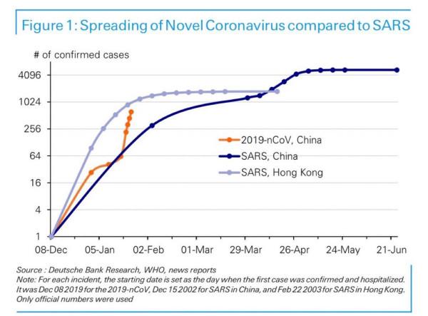 эпидемия коронавируса распространяется очень быстро