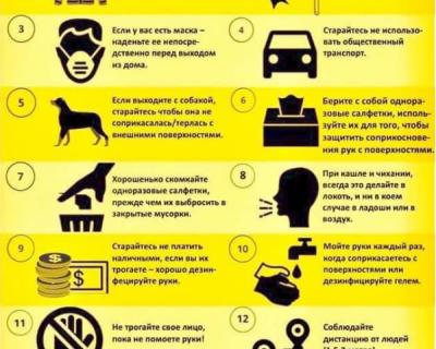 Как защититься от коронавируса: Что надо сделать при выходе из дома