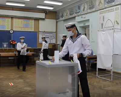 Послесловие к итогам голосования за поправки в Конституцию РФ в Севастополе
