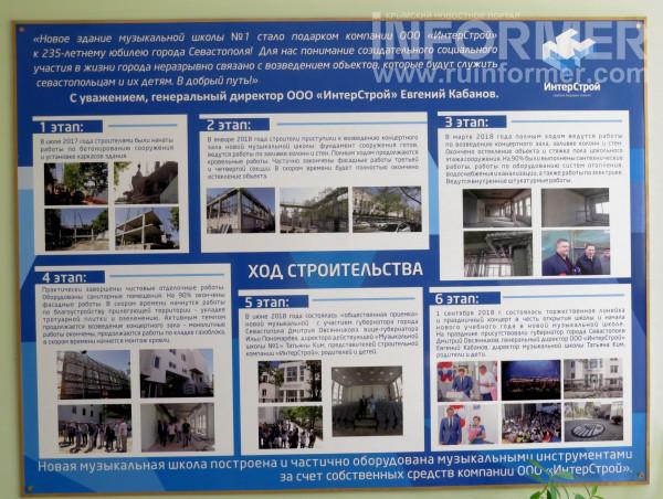 музакальная школа Севастополь интерстрой