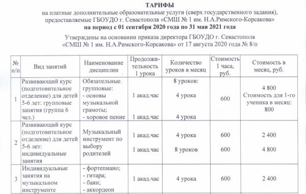 цена музыкальная школа Севастополь