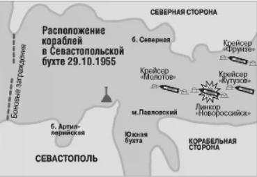 линкор Новороссийск взорвался