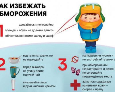Как избежать обморожения