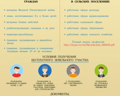 Получение бесплатного земельного участка в Крыму