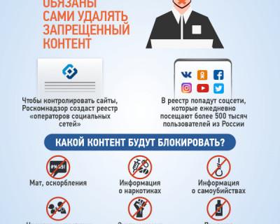 Закон о цензуре в соцсетях
