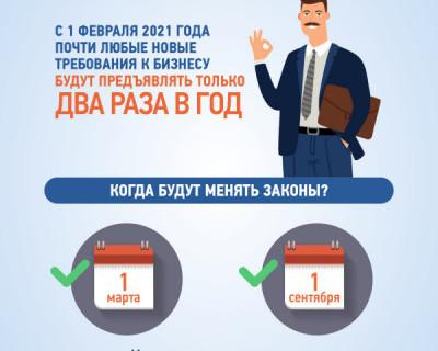 Сколько раз в год будут предъявлять новые требования к бизнесу?