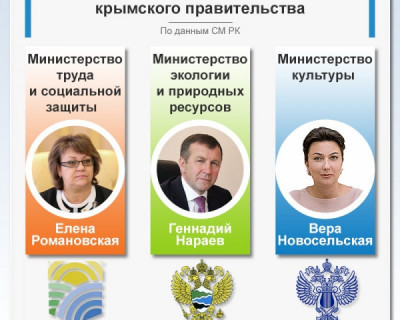 Министры долгожители крымского правительства