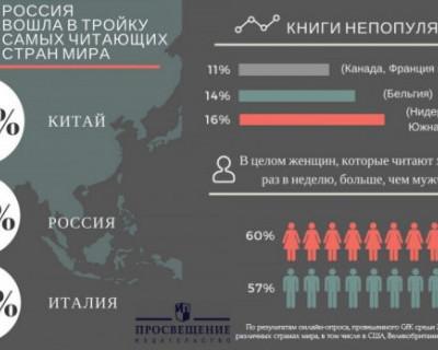 Много ли читают в России?