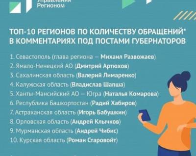 Топ-10 регионов по количеству обращений в комментариях под постами губернаторов