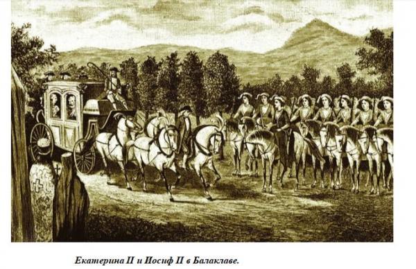 Екатерина II и Иосиф II в Балаклав