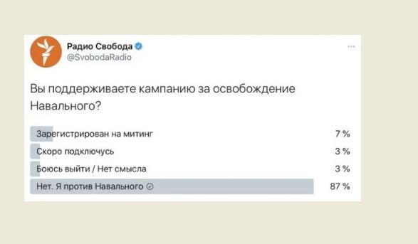 негативное отношение к Алексею Навальному