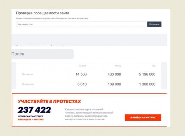 посетители сайта «Свободу Навальному!»