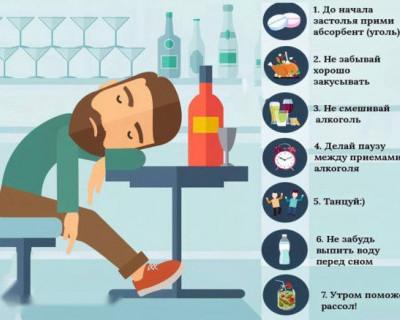 Как предотвратить похмелье на утро
