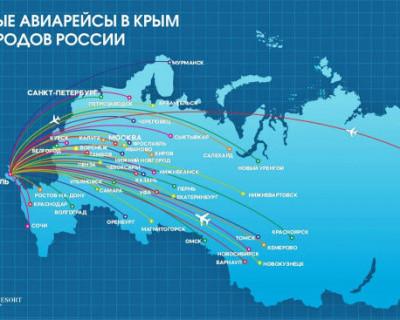 Прямые авиарейсы в Крым из городов России