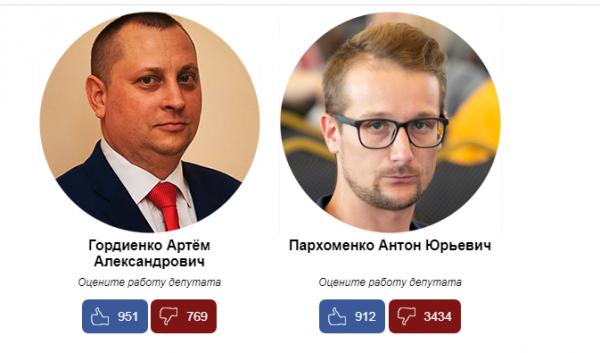 политика неудача Севастополь недоверие