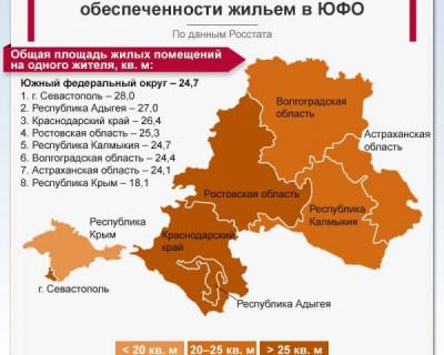 Самые низкие показатели по обеспеченности жильем в Крыму