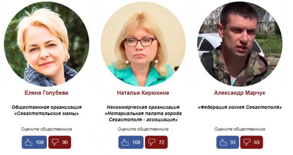 кандидаты на голосование