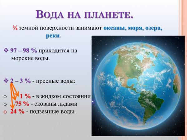 3/4 земной поверхности – это вода, а не суша