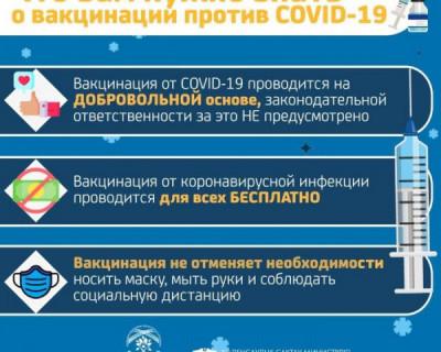 Что нужно знать о вакцинации от covid-19
