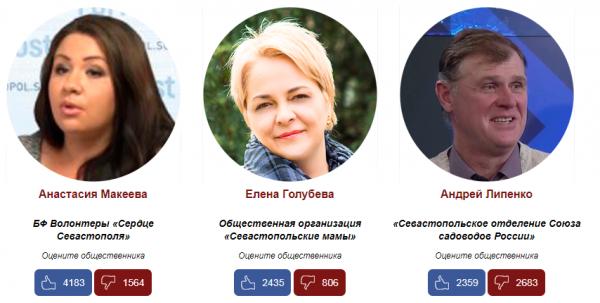 общественники Севастополя 2