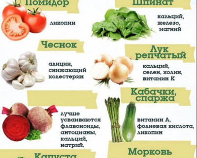 8 овощей, которые полезно есть вареными