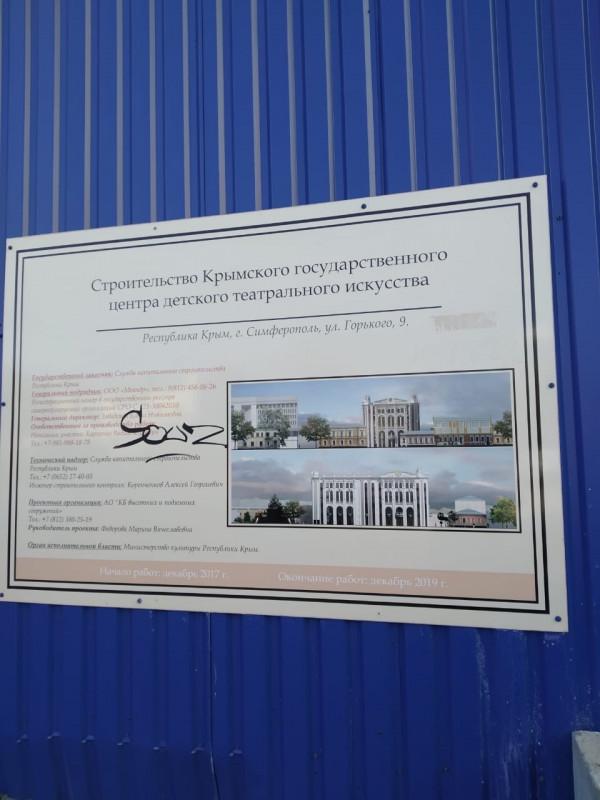 В Крыму выберут подрядчика для завершения строительства театра кукол в Симферополе 2