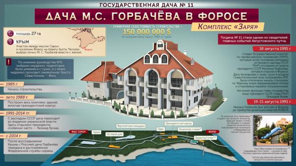 Севастополь в августовском путче 1991 года 1