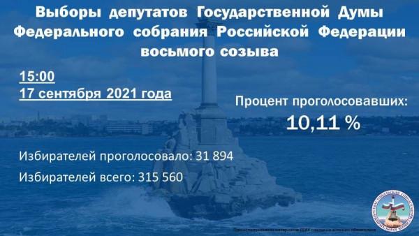 Более 30 тысяч проголосовавших в Севастополе  1