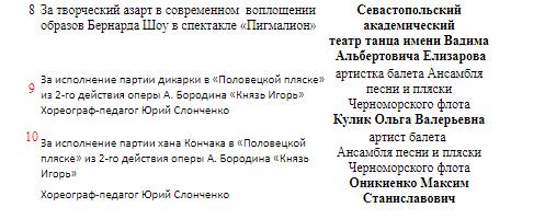 Выборы выборами в Севастополе, а культура — вечна!  22