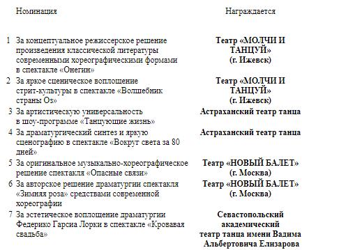 Выборы выборами в Севастополе, а культура — вечна!  21